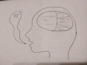 脳内メーカー風
